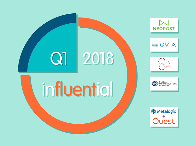 2018 Q1 News - New Clients and Partnership