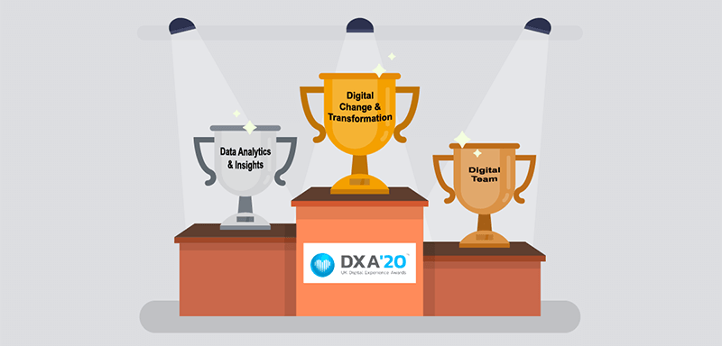 Influential Software clients NewDay win gold, silver, and also finalists at the UK DXA '20 Awards.
