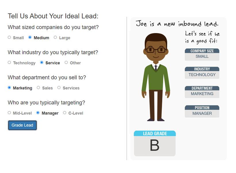 Lead grading - a benefit of Salesforce Pardot integration