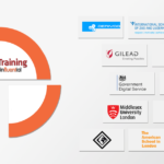 Influential attracts top-notch Apple training clients in 2020