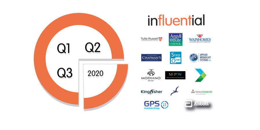 Influential Software attracts high-quality clients in 2020