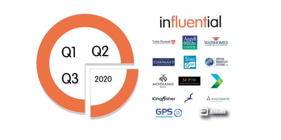 Influential New Clients, Q1-Q3 2020