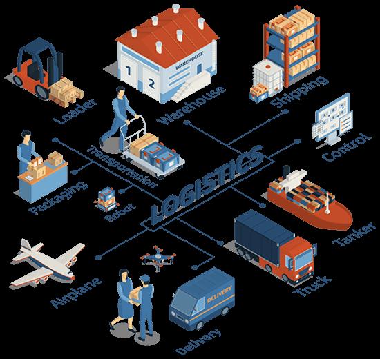 Shipping technologies representing logistics data management solutions