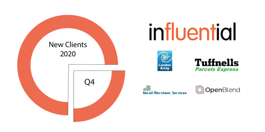 Influential Software Q4 2020 ends the year on a high