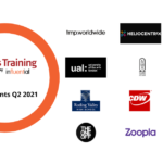 A graphic showing our new amsys training clients in Q2 2021