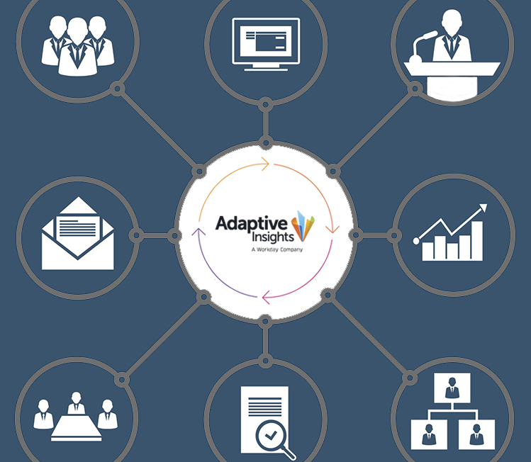 Adaptive Insights for Workforce Planning news - Influential Software