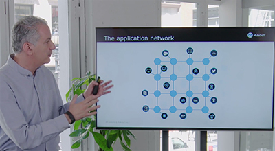 Application Network Presentation