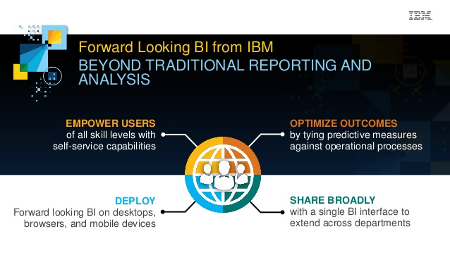 Forward Looking BI, from IBM