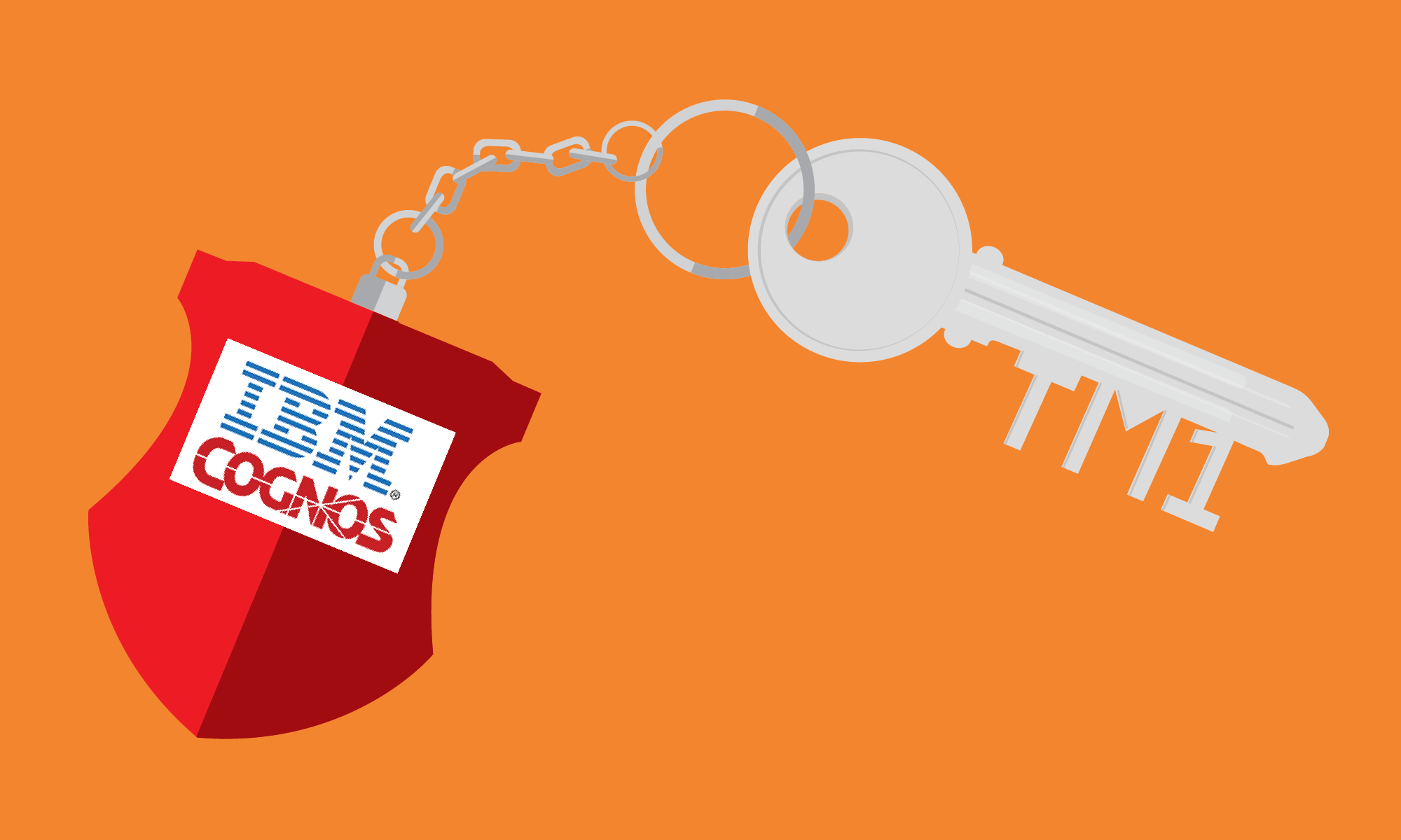 IBM Cognos TM1 Certificate