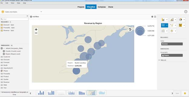 SAP Lumira screenshot