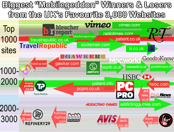 Mobilegeddon-infographic-PNG