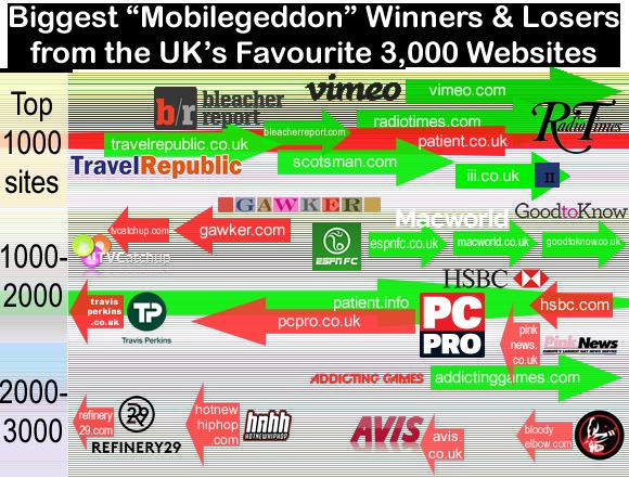 Mobilegeddon-infographic-PNG