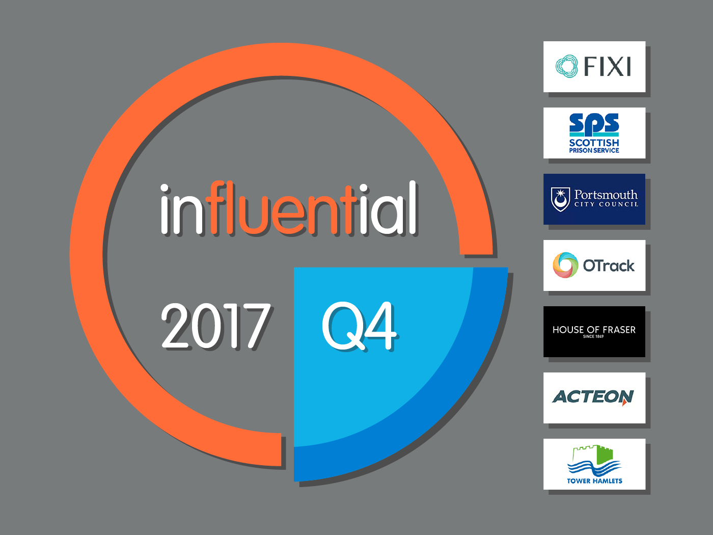 Influential New Clients in Q4, 2017