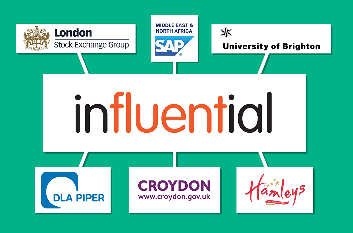 New Clients Q2, 2016 - Influential Software