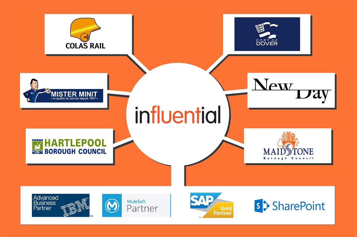 Influentials 2017 Q3 review: New Clients and Growing Partnerships