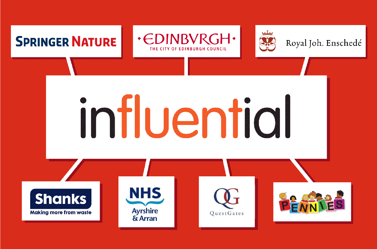 Q4, 2016: Influential Net New Names