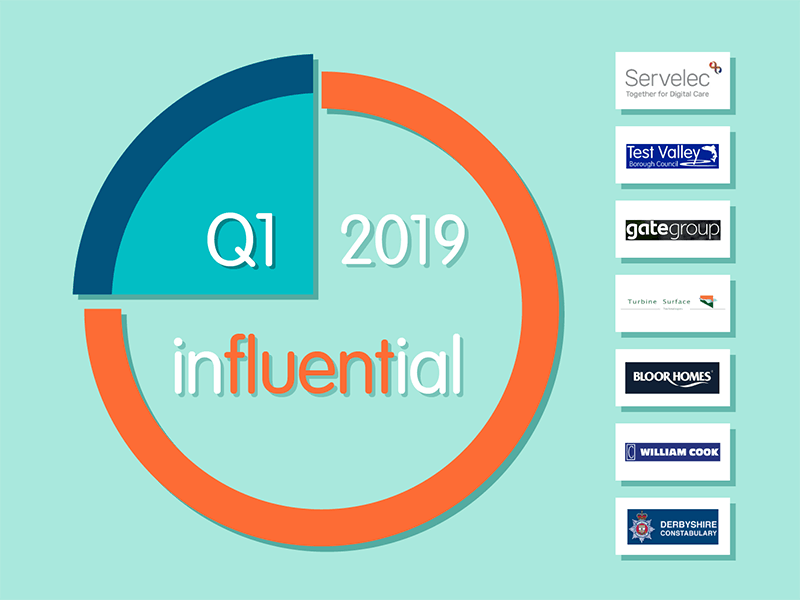 Influential new clients in Q1, 2019