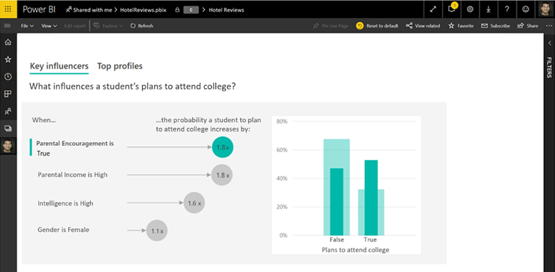 Power BI's new key driver analysis feature